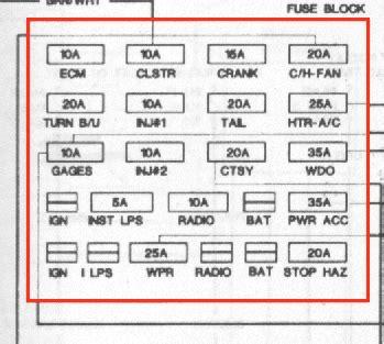 Fuse Location For Orange Constant Volt Supply Radio