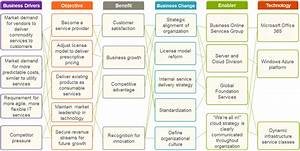 5 Best Images Of Microsoft Company Network Diagram