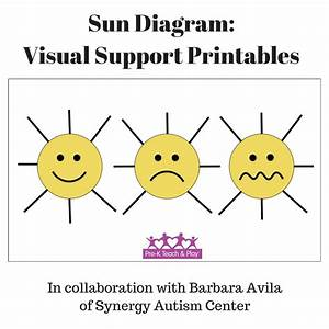 Sun Diagram Printable Pack