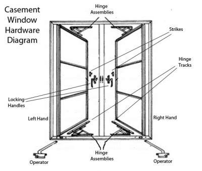 casement window hardware