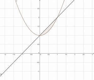 Fläche Zwischen Zwei Graphen Berechnen : wissen fl chenberechnung mit integralen matheretter ~ Themetempest.com Abrechnung