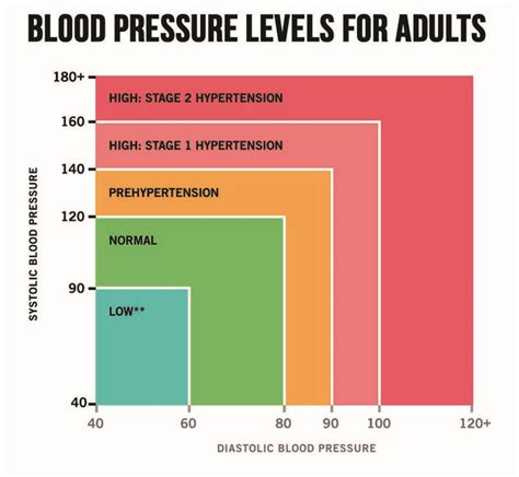 17 best images about trade data on blood pressure eye shapes and rate