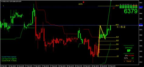 mt4 chart mt4 charting with indicators from realtimecharts in