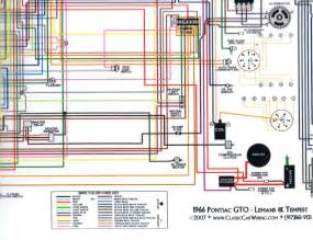 similiar 66 pontiac gto wiring diagram keywords 66 pontiac gto wiring diagram
