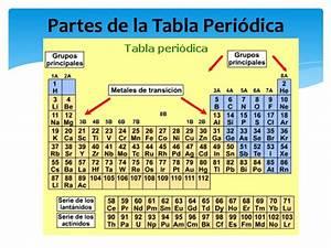 Como estudiar las tablas tabla periodica fundacion universitaria catolica del norte ppt descargar urtaz Images