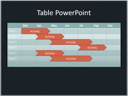 create  basic timeline  powerpoint  shapes  tables