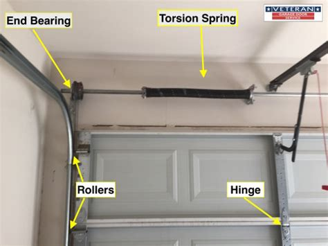 lubricating garage door maintenance tune up and 25 points inspection