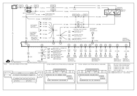 1997 Econoline Fuse Diagram by 1997 Ford Econoline Fuse Box Diagram Ford Wiring Diagram