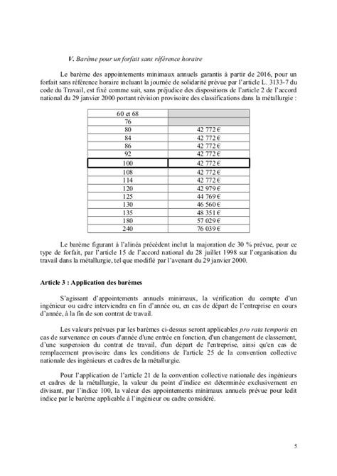 convention collective cadres metallurgie calcul indemnite licenciement metallurgie cadre 28 images calcul prime de licenciement