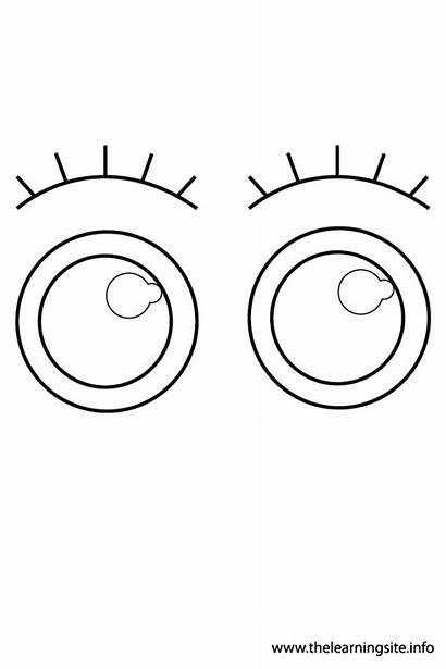 Coloring Eyes Pages Cartoon Outline Eye Parts