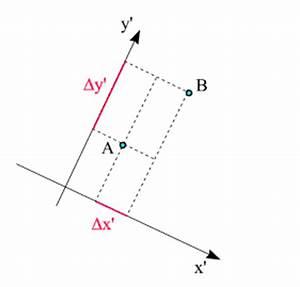 Bogenlänge Einer Kurve Berechnen : spezielle relativit tstheorie die geometrie der raumzeit ~ Themetempest.com Abrechnung