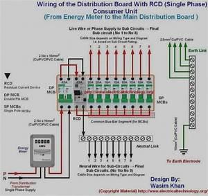 Home Fuse Panel Diagram