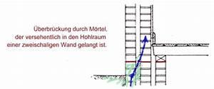Feuchtigkeit Im Mauerwerk Beseitigen : aufsteigende bodenfeuchte ursachen mauerfeuchte ~ Watch28wear.com Haus und Dekorationen