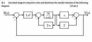 Solved  Use Block Diagram Reduction Rules And Determine Th