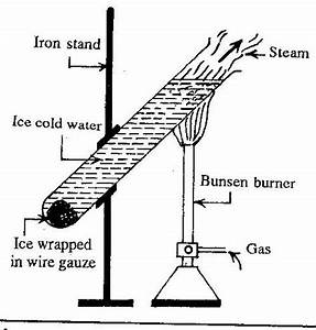 Prove By An Experiment That Water Is A Poor Conductor Of