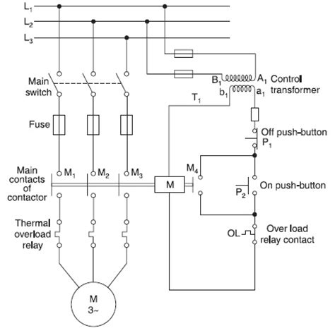 Basic Motor Control Electrical Engineering Centre