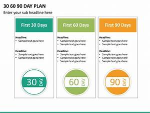 30 60 90 day plan powerpoint template sketchbubble With first 90 days template