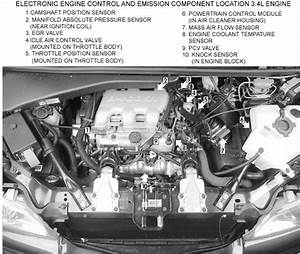 2001 Chevy Venture Engine Diagram