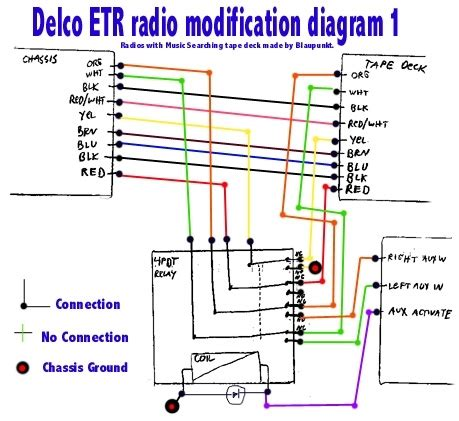 delphi radio wiring diagram fuse box and wiring diagram
