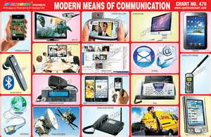 means of communication quotes like success