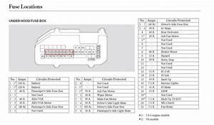 1997 Honda Accord Interior Fuse Box Diagram