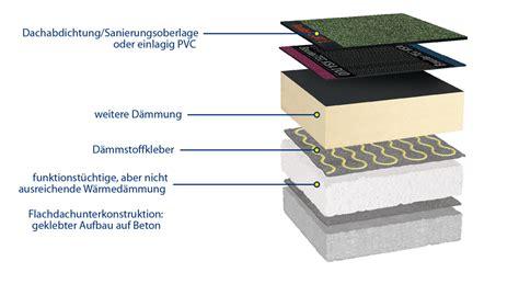 Flachdachaufbau Und Dachisolierung by Hier Ein Auszug Unserer Referenzkunden