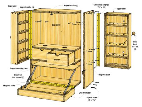 router bit cabinet woodsmith plans woodsmith plans