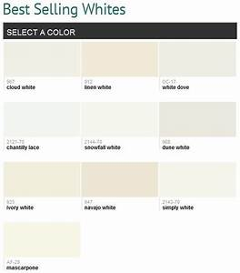 Benjamin Moore Decorators White Vs White Dove For Trim
