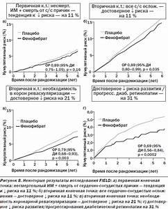 Лечение сахарного диабета 2 типа и артериальной гипертензии