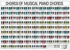 Printable Piano Chord Chart   Dnbproduction