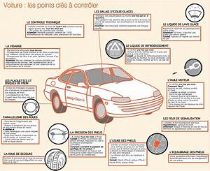 Peut On Vendre Un Véhicule Sans Controle Technique : dossier complet l 39 entretien auto pour les nuls misterblog auto ~ Gottalentnigeria.com Avis de Voitures