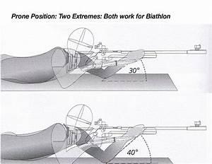 Biathlon Technique