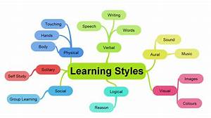 creative writing holidays greece free online essay writing tutor free online essay writing tutor