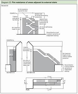 57 External Fire Escape Stairs Regulations  Steel Stairs