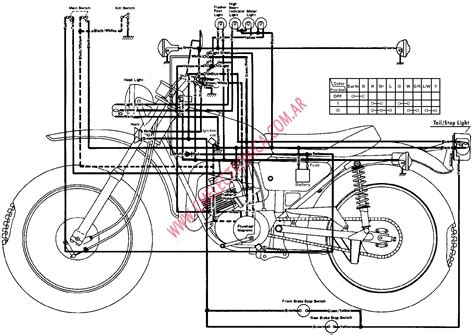 diagrams wiring bultaco wiring diagram best free wiring diagram