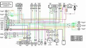 Fresh Wiring Diagram For Quad Bike Best Loncin 110 Atv At