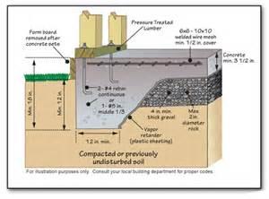 photos and inspiration slab home floor plans slab foundation concrete finished floor slab on grade