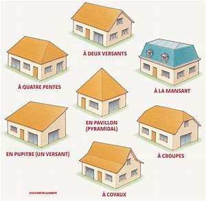 savoirs la tuile mecanique le guide de la maison With type de toiture maison 12 la tuile mecanique le guide de la maison