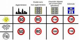 Limitation De Vitesse En France : conduite accompagn e ~ Medecine-chirurgie-esthetiques.com Avis de Voitures