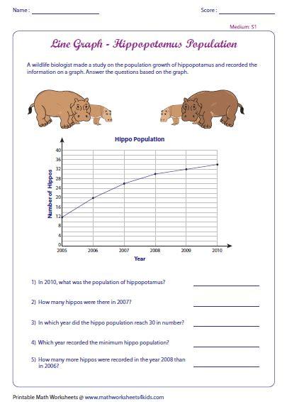 interpreting line graphs worksheet year 4 kidz activities