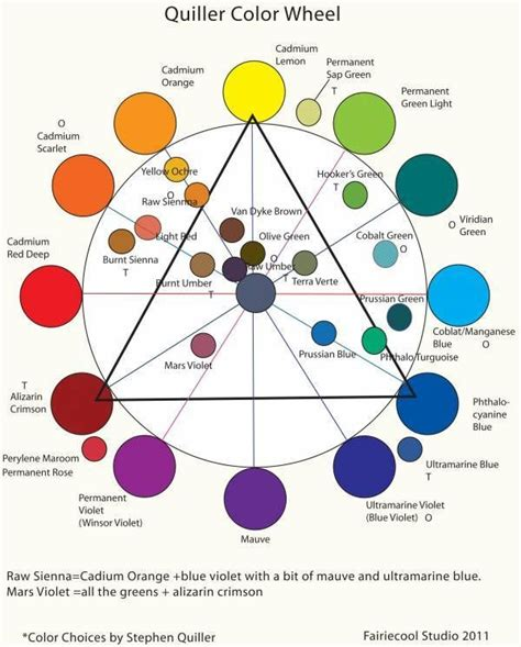 1000 images about color theory on colors the