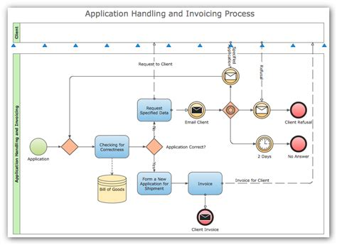 create  bpmn diagram  conceptdraw pro