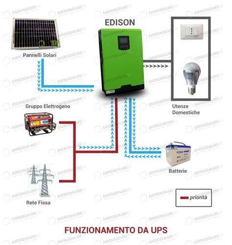 schema elettrico inverter saldatrice inverter saldatrici elettriche per il bricolage e fai
