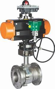 What Are The Types Of Ball Valves