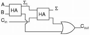 full adder combinational logic functions electronics With full adder logic circuit using two half adders