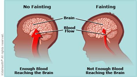 symptom fainting