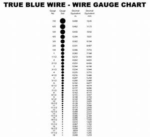 custom wire stainless steel wire true blue With wiring gauge guide