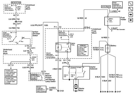 Gmc Ignition Wiring Diagram by 2000 Gmc Ignition Switch Wiring Diagram Wiring Diagram