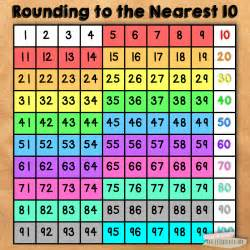 Hundreds Chart for Rounding Numbers