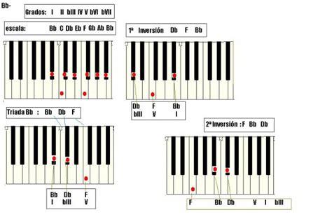 si鑒e de piano si bemol menor bb triada cuatriada escala visi n en piano 6 grado de re bemol db lo mejor mundo la música piano y flauta